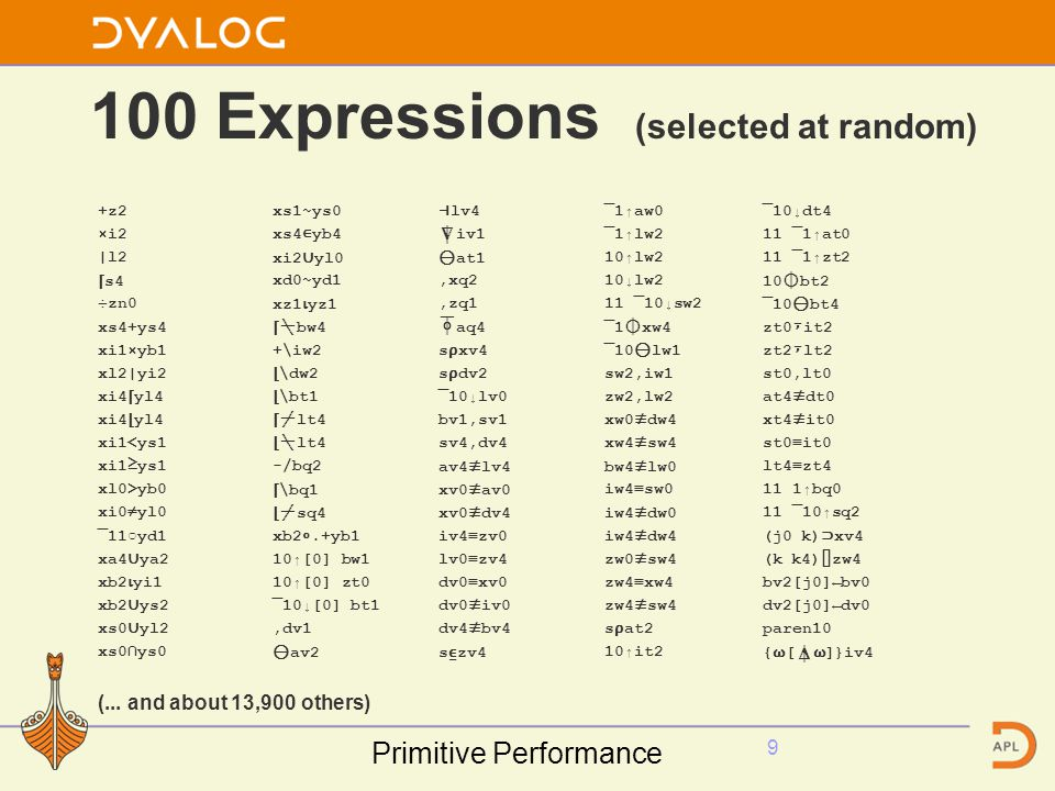 100 Expressions (selected at random) +z2 ×i2 |l2 s4 ÷zn0 xs4+ys4 xi1×yb1 xl2|yi2 xi4 yl4 xi1<ys1 xi1ys1 xl0>yb0 xi0yl0 ¯11yd1 xa4 ya2 xb2 yi1 xb2 ys2