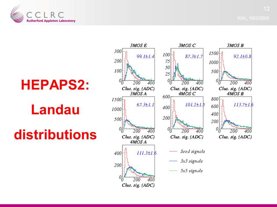 RAL, 16/2/2005 12 HEPAPS2: Landau distributions
