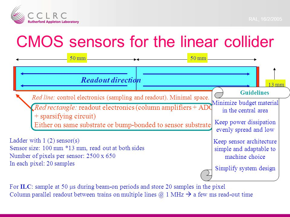 RAL, 16/2/2005 CMOS sensors for the linear collider 50 mm Readout direction Red line: control electronics (sampling and readout).