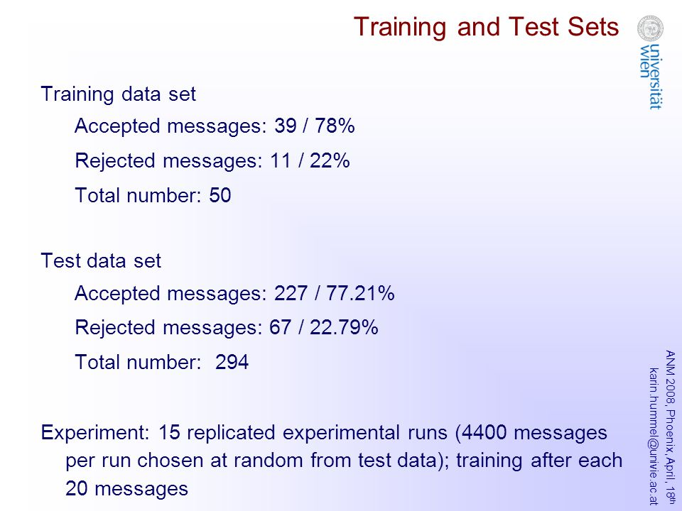 ANM 2008, Phoenix, April, 18 th karin.hummel@univie.ac.at Training and Test Sets Training data set Accepted messages: 39 / 78% Rejected messages: 11 / 22% Total number: 50 Test data set Accepted messages: 227 / 77.21% Rejected messages: 67 / 22.79% Total number: 294 Experiment: 15 replicated experimental runs (4400 messages per run chosen at random from test data); training after each 20 messages