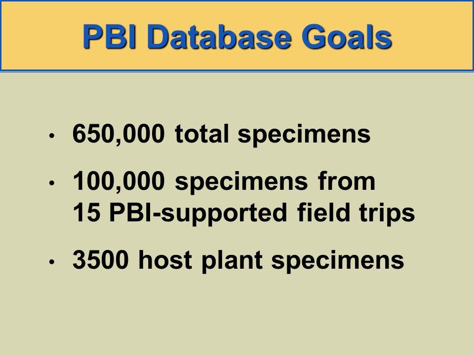 PBI Database Goals 650,000 total specimens 100,000 specimens from 15 PBI-supported field trips 3500 host plant specimens