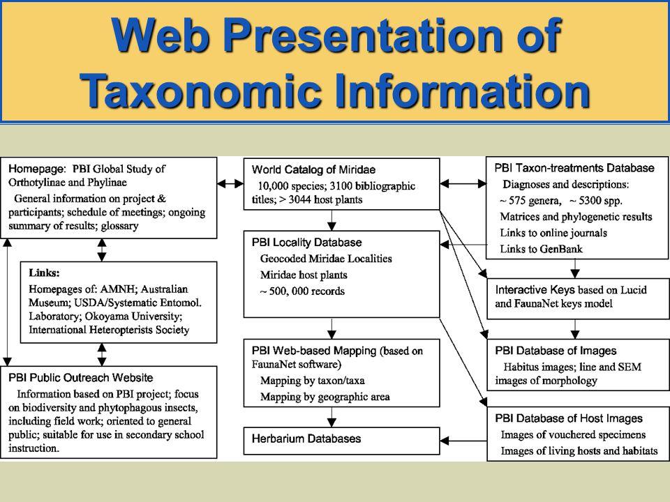 Web Presentation of Taxonomic Information