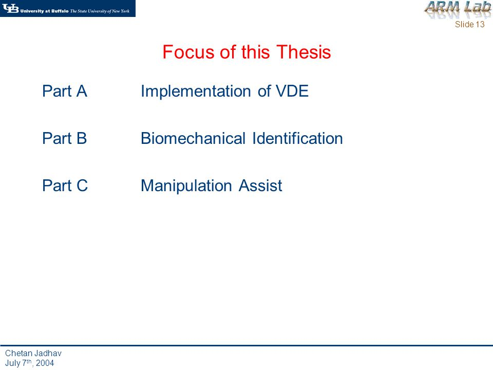 Slide 13 Chetan Jadhav July 7 th, 2004 Focus of this Thesis Part AImplementation of VDE Part BBiomechanical Identification Part CManipulation Assist