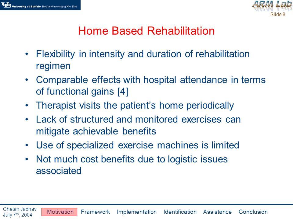 Slide 9 Motivation Framework Implementation Identification Assistance Conclusion Chetan Jadhav July 7 th, 2004 Proposed Telerehabilitation Framework