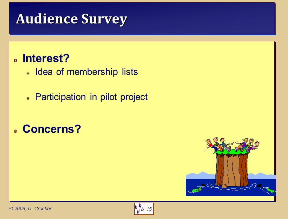 15 © 2008, D. Crocker Audience Survey Interest.