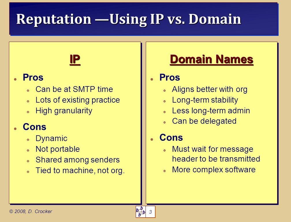 3 3 © 2008, D. Crocker Reputation Using IP vs.