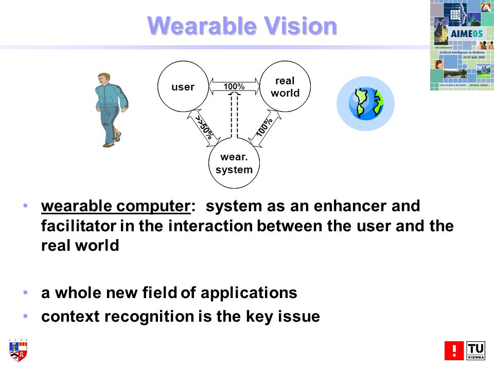 Wearable Vision Wearable Vision wear.