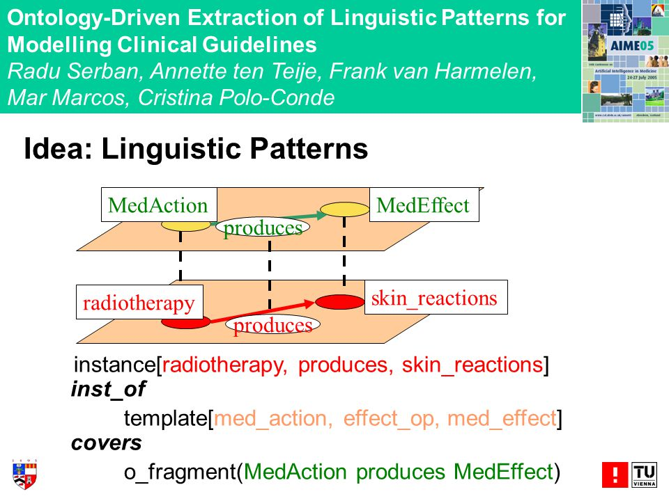 Idea: Linguistic Patterns Ontology-Driven Extraction of Linguistic Patterns for Modelling Clinical Guidelines Radu Serban, Annette ten Teije, Frank van Harmelen, Mar Marcos, Cristina Polo-Conde instance[radiotherapy, produces, skin_reactions] inst_of template[med_action, effect_op, med_effect] covers o_fragment(MedAction produces MedEffect) MedActionMedEffect produces radiotherapy skin_reactions