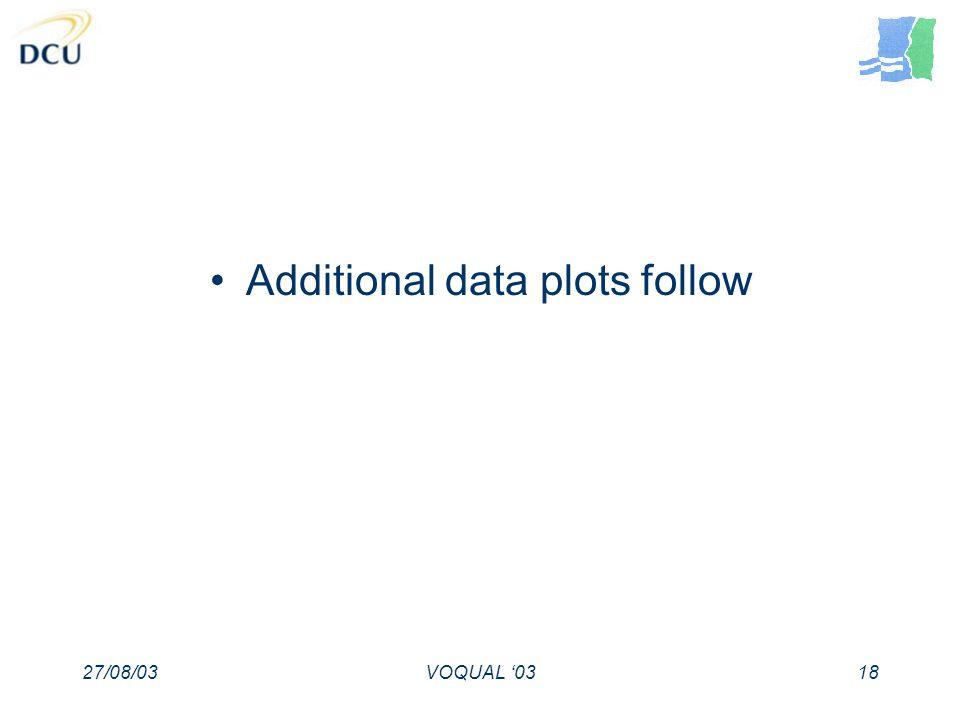27/08/03VOQUAL 0318 Additional data plots follow