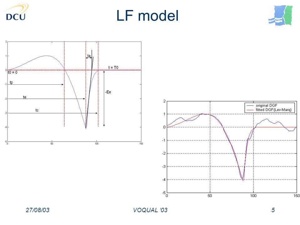 27/08/03VOQUAL 035 LF model