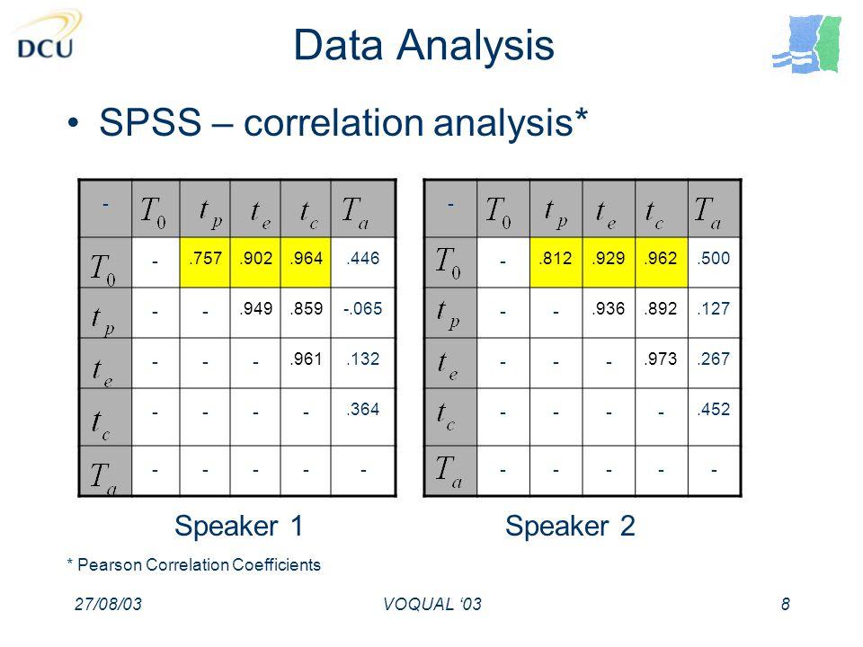 27/08/03VOQUAL 038 Data Analysis SPSS – correlation analysis* * Pearson Correlation Coefficients - -.757.902.964.446 --.949.859-.065 ---.961.132 ----.364 ----- - -.812.929.962.500 --.936.892.127 ---.973.267 ----.452 ----- Speaker 1Speaker 2