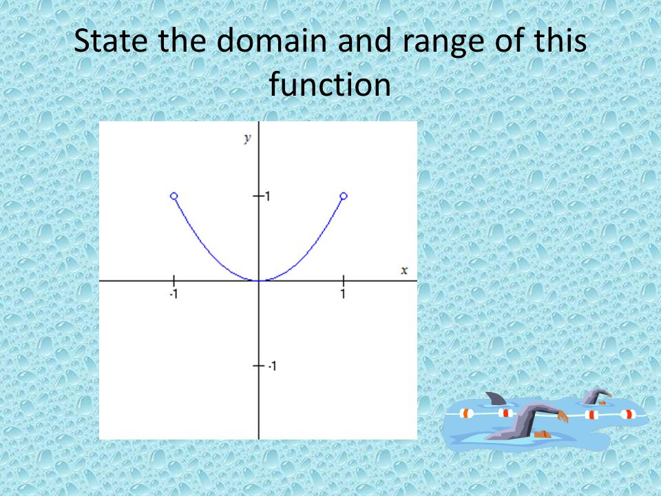 State the domain and range of this function