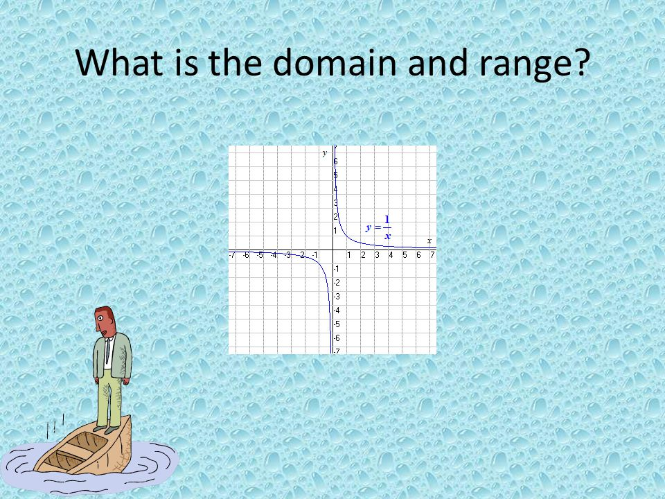 What is the domain and range?