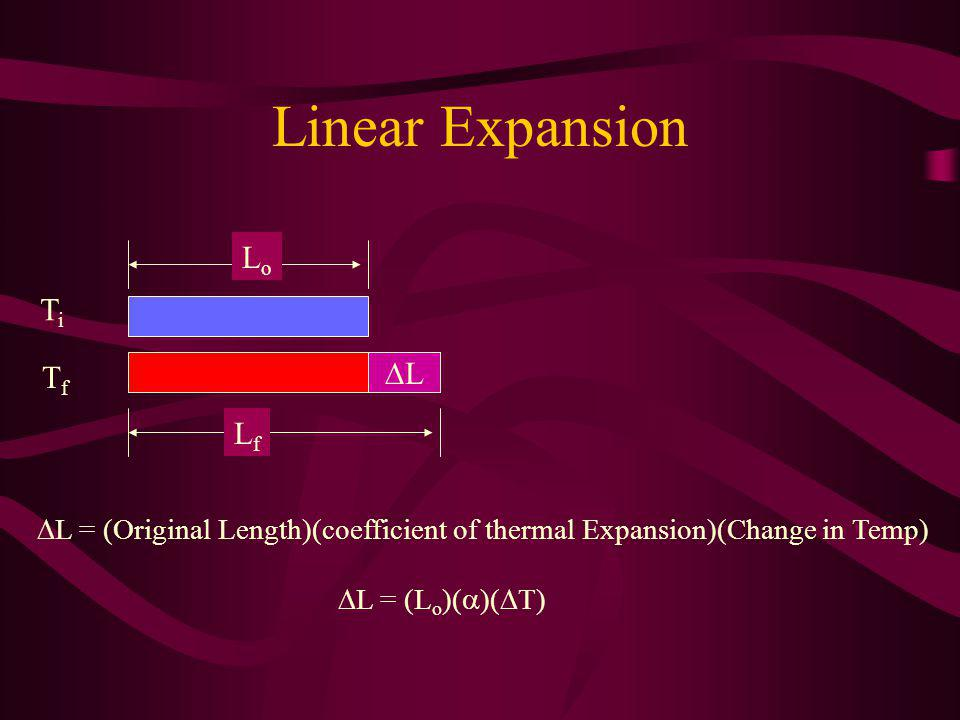 Linear Expansion L TiTi TfTf LoLo LfLf L = (Original Length)(coefficient of thermal Expansion)(Change in Temp) L = (L o )( )( T)