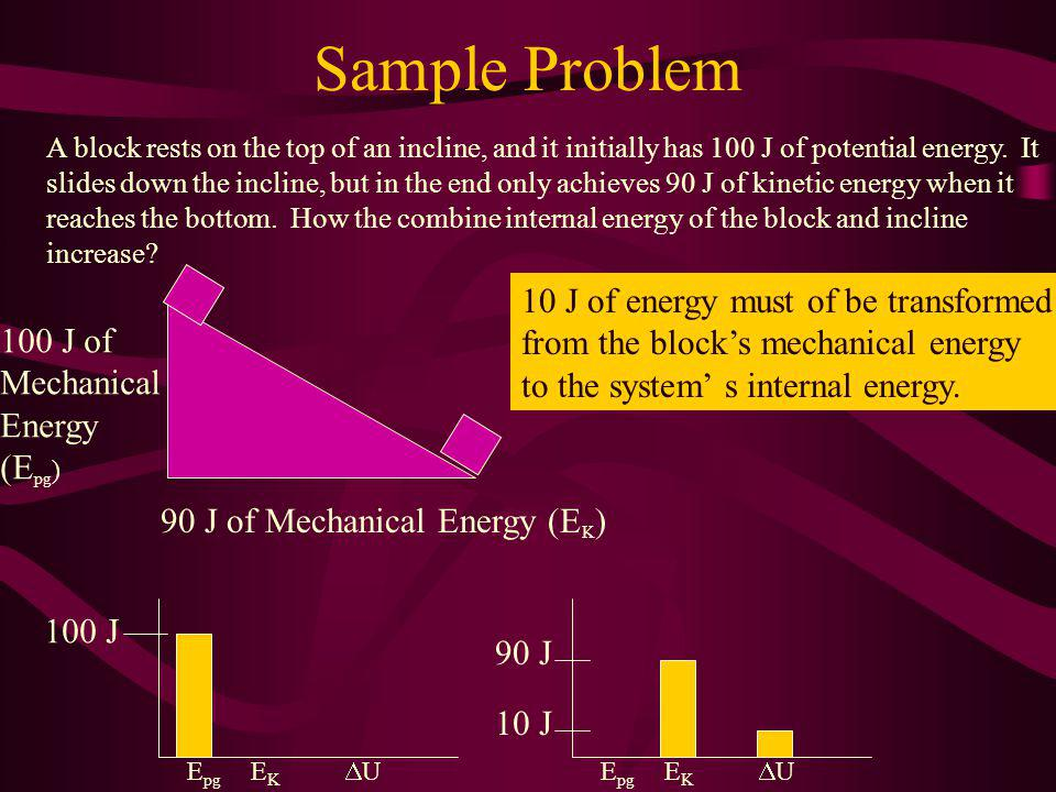 Sample Problem A block rests on the top of an incline, and it initially has 100 J of potential energy.