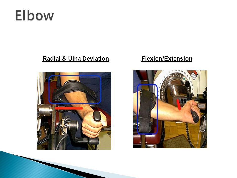 Elbow Flexion/ExtensionRadial & Ulna Deviation