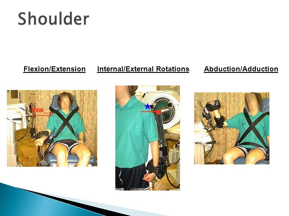 Shoulder Abduction/AdductionInternal/External RotationsFlexion/Extension