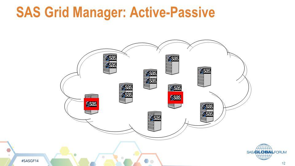 12 SAS Grid Manager: Active-Passive