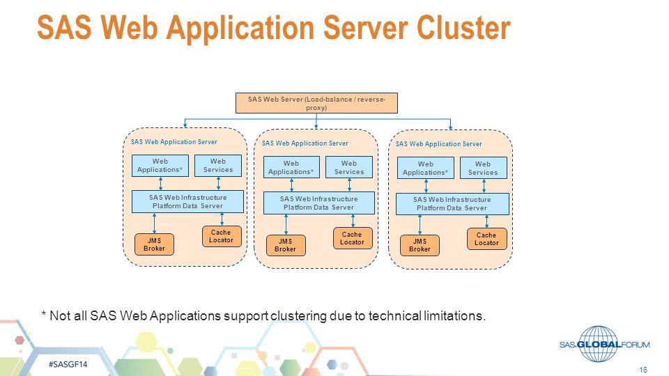 16 SAS Web Application Server Cluster SAS Web Server (Load-balance / reverse- proxy) Web Applications* Web Services SAS Web Infrastructure Platform Da