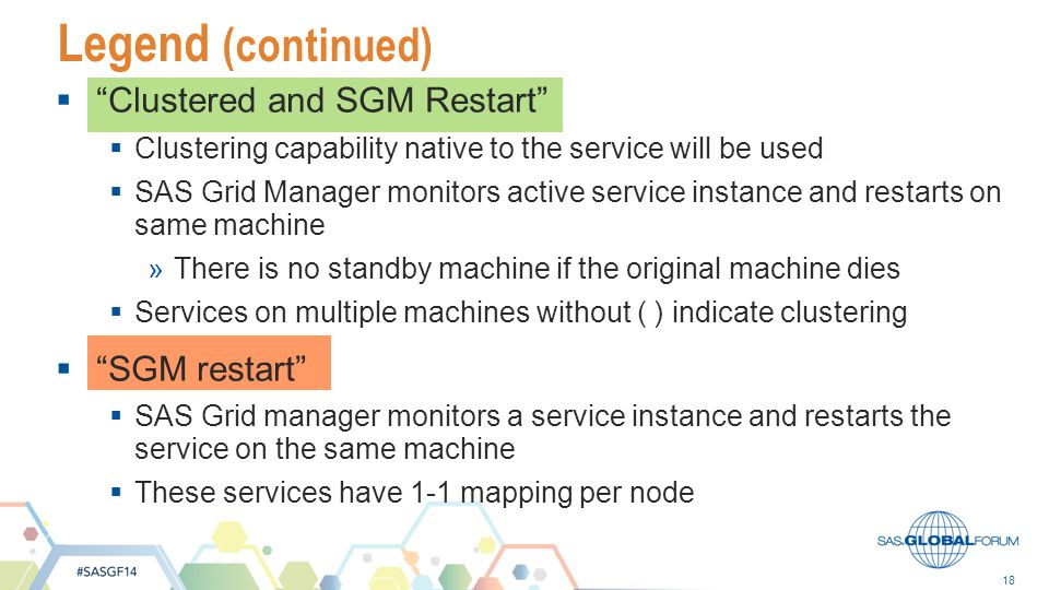 18 Legend (continued) Clustered and SGM Restart Clustering capability native to the service will be used SAS Grid Manager monitors active service inst