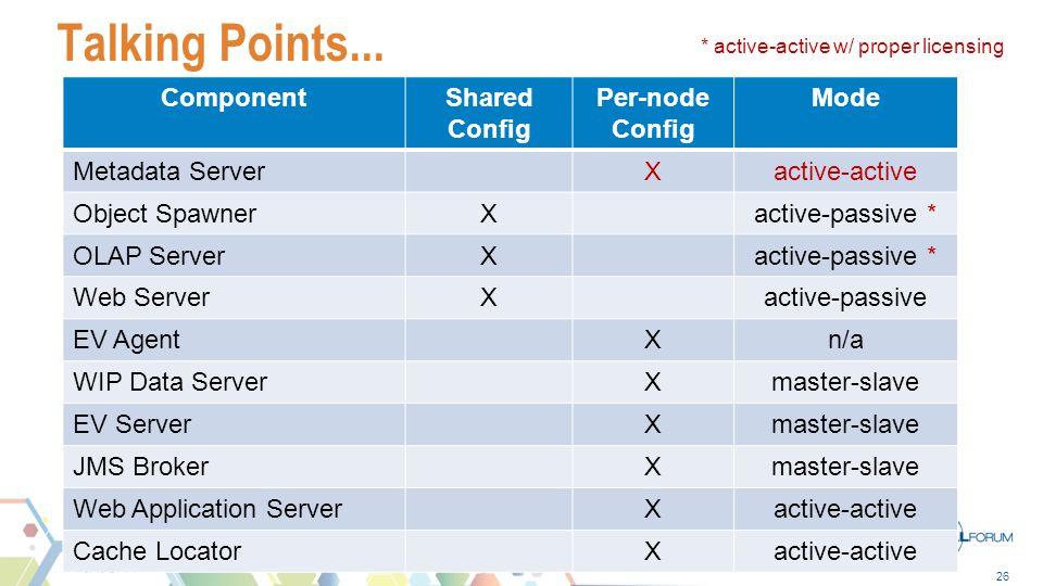 26 Talking Points... ComponentShared Config Per-node Config Mode Metadata ServerXactive-active Object SpawnerXactive-passive * OLAP ServerXactive-pass