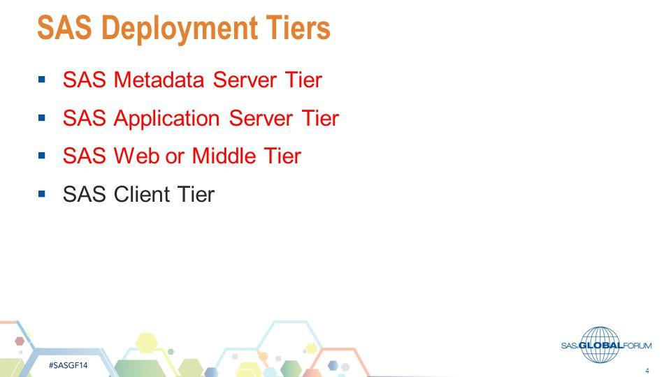 4 SAS Deployment Tiers SAS Metadata Server Tier SAS Application Server Tier SAS Web or Middle Tier SAS Client Tier
