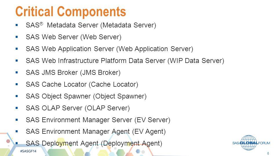 5 Critical Components SAS ® Metadata Server (Metadata Server) SAS Web Server (Web Server) SAS Web Application Server (Web Application Server) SAS Web