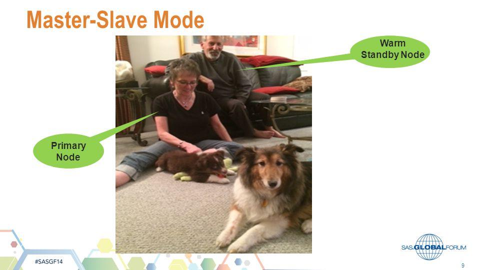 9 Master-Slave Mode Primary Node Warm Standby Node