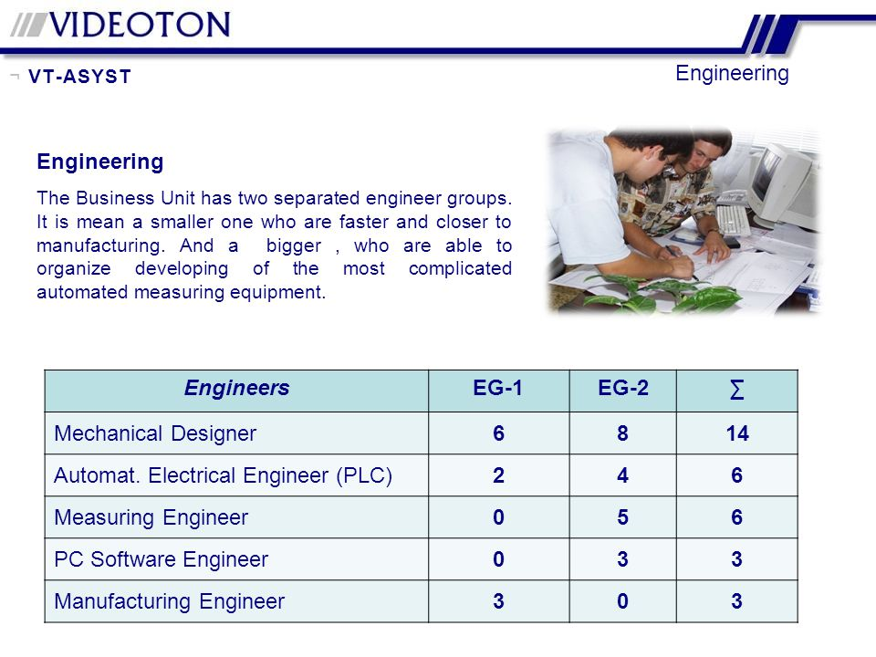 Engineering The Business Unit has two separated engineer groups.