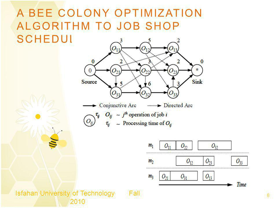 A BEE COLONY OPTIMIZATION ALGORITHM TO JOB SHOP SCHEDULING Isfahan University of Technology Fall 2010 8