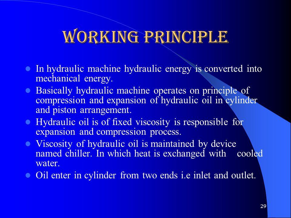 Working of Hydraulic Machine In hydraulic machine a piston cylinder arrangement is there.