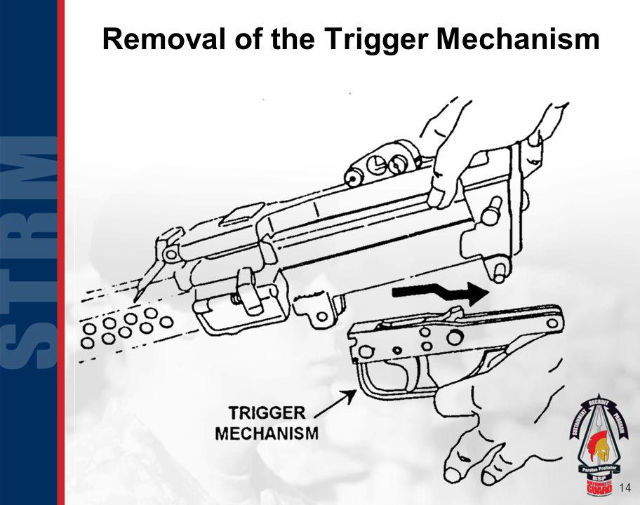 14 Removal of the Trigger Mechanism