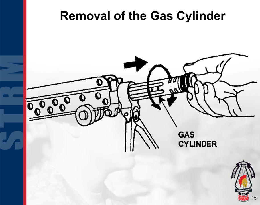 15 Removal of the Gas Cylinder
