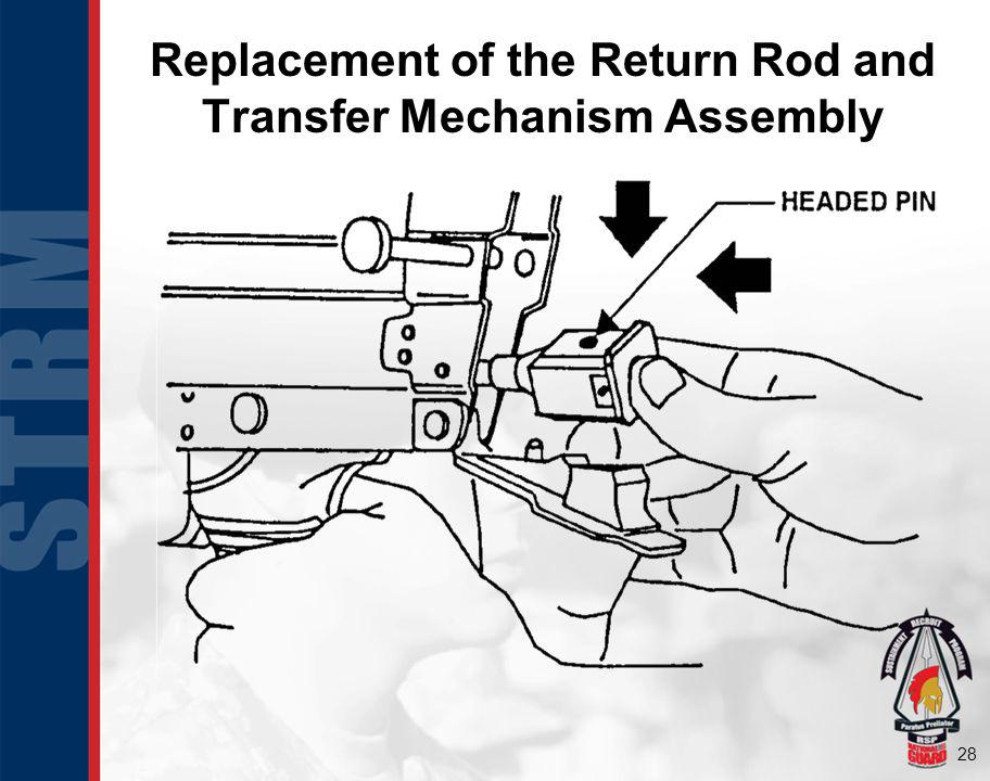28 Replacement of the Return Rod and Transfer Mechanism Assembly