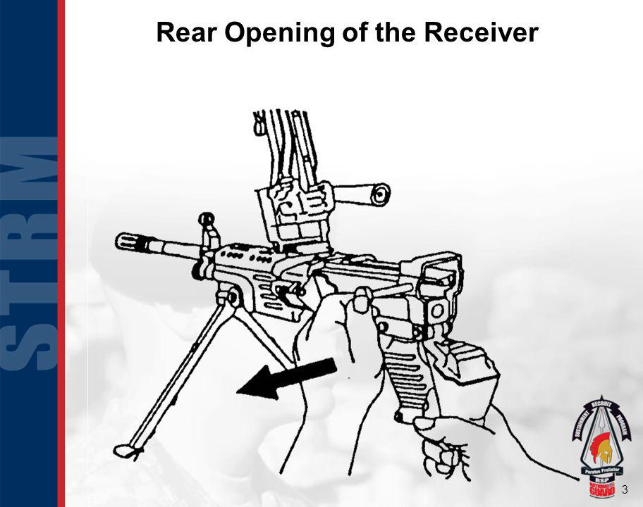 3 Rear Opening of the Receiver