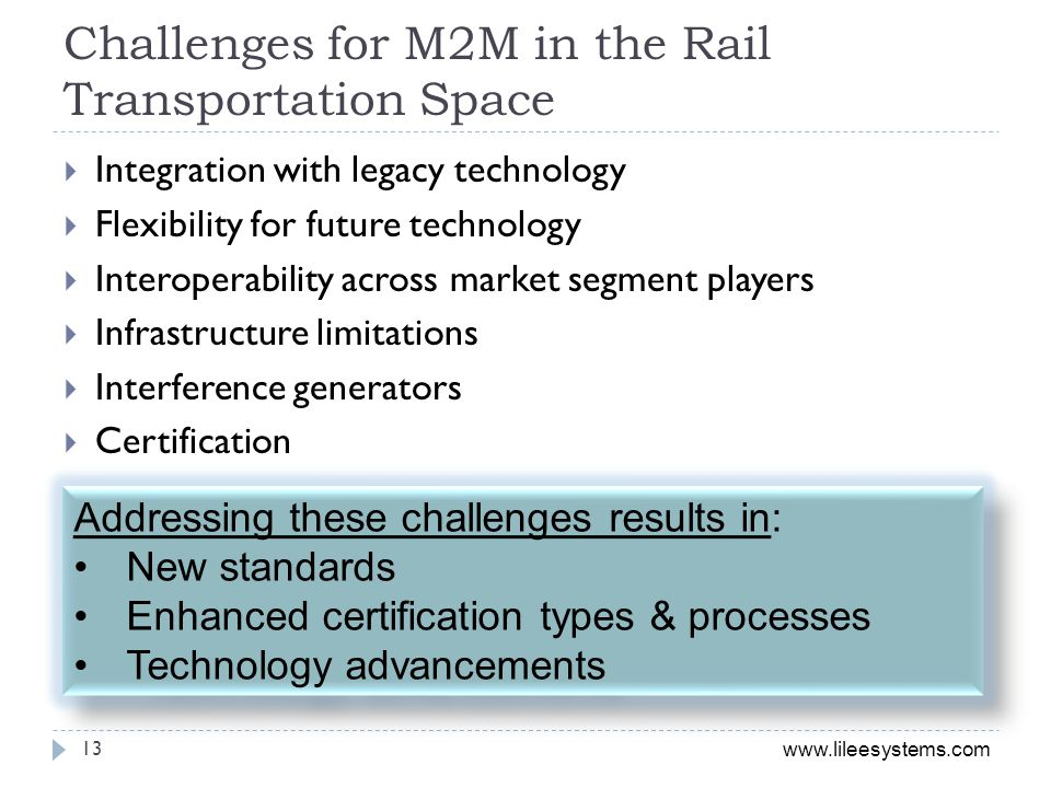 www.lileesystems.com Challenges for M2M in the Rail Transportation Space Integration with legacy technology Flexibility for future technology Interope