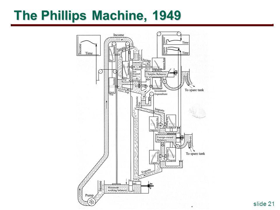 slide 21 The Phillips Machine, 1949