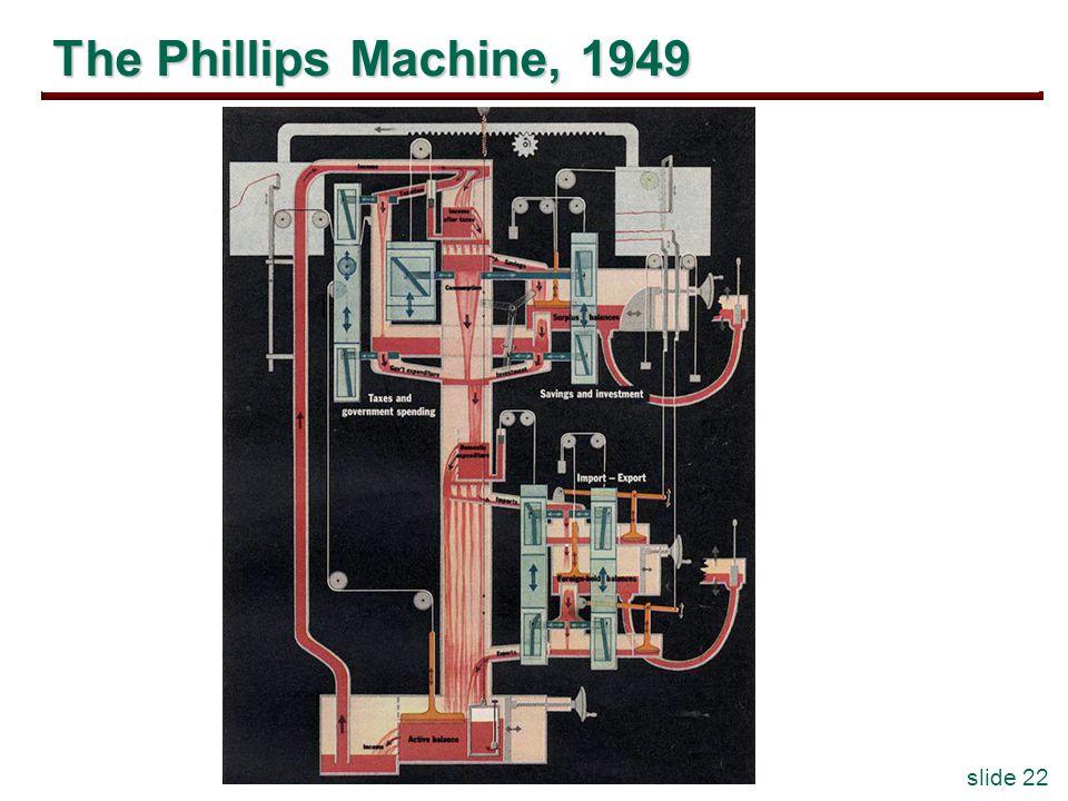 slide 22 The Phillips Machine, 1949