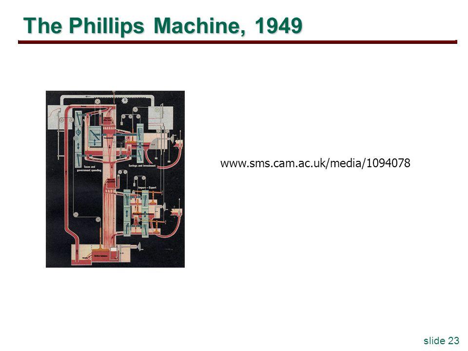 slide 23 The Phillips Machine, 1949 www.sms.cam.ac.uk/media/1094078