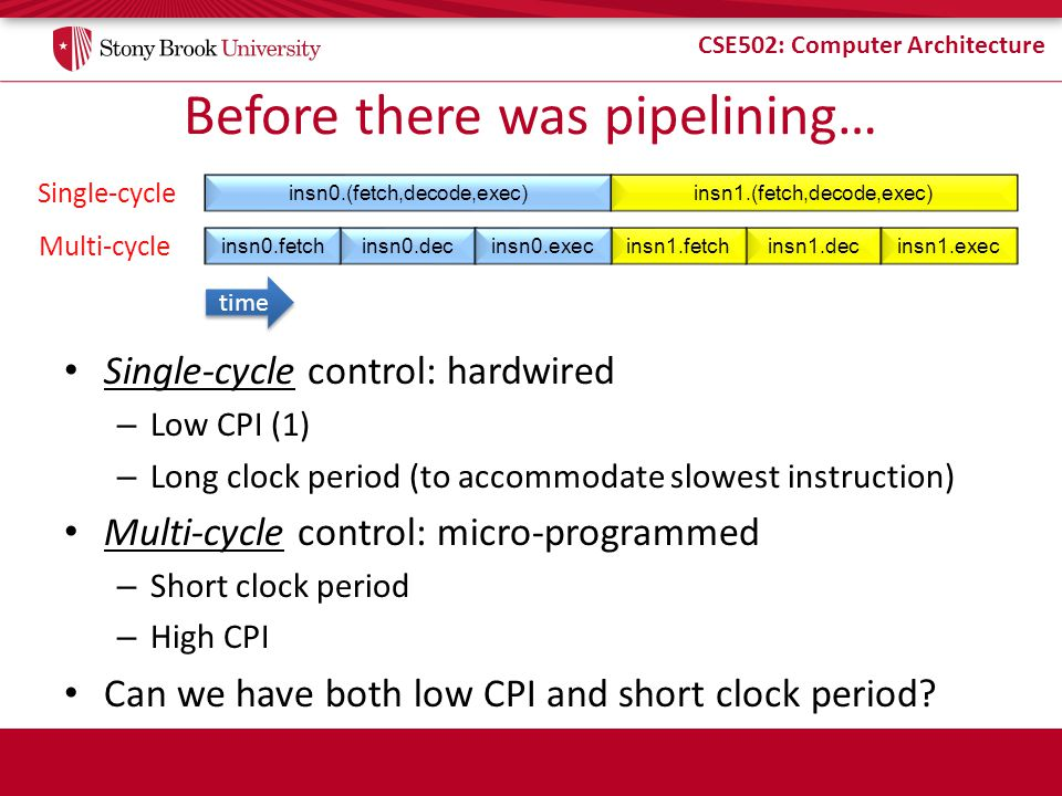 CSE502: Computer Architecture Pipelining Start with multi-cycle design When insn0 goes from stage 1 to stage 2 … insn1 starts stage 1 Each instruction passes through all stages … but instructions enter and leave at faster rate Multi-cycle insn0.decinsn0.fetchinsn1.decinsn1.fetchinsn0.execinsn1.exec time Pipelined insn0.execinsn0.decinsn0.fetch insn1.decinsn1.fetchinsn1.exec insn2.decinsn2.fetchinsn2.exec Can have as many insns in flight as there are stages