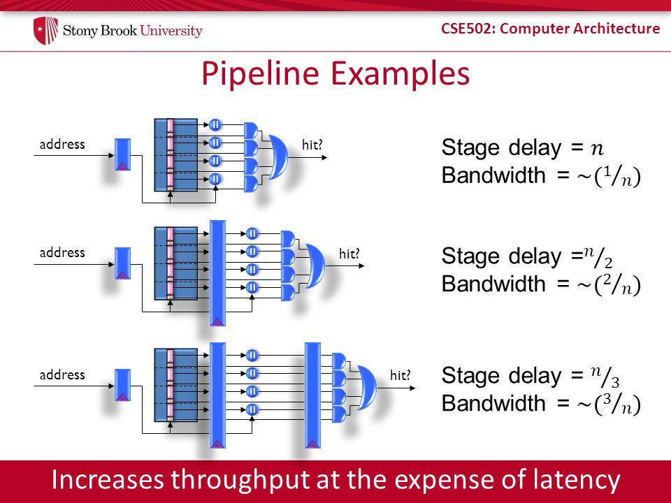 CSE502: Computer Architecture Processor Pipeline Review I-cache Reg File PC +4+4 D-cache ALU FetchDecodeMemory (Write-back) Execute