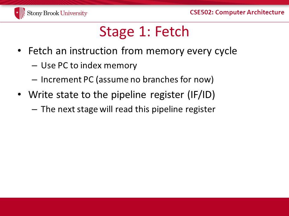 CSE502: Computer Architecture Stage 1: Fetch Diagram Instruction bits Instruction bits IF / ID Pipeline register PC Instruction Cache Instruction Cache en 1 1 + MUXMUX MUXMUX PC + 1 Decode target
