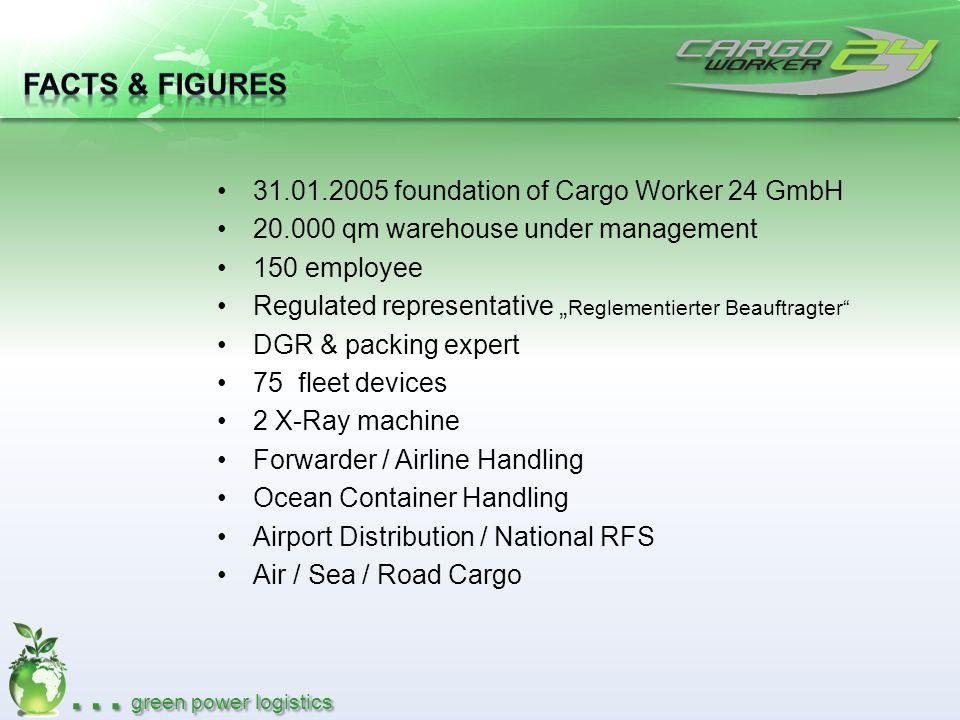 31.01.2005 foundation of Cargo Worker 24 GmbH 20.000 qm warehouse under management 150 employee Regulated representative Reglementierter Beauftragter