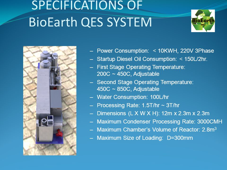 SPECIFICATIONS OF BioEarth QES SYSTEM –Power Consumption: < 10KWH, 220V 3Phase –Startup Diesel Oil Consumption: < 150L/2hr. –First Stage Operating Tem