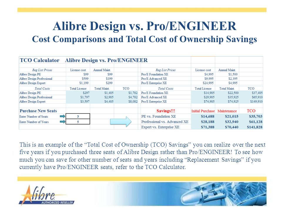 Alibre Design vs.