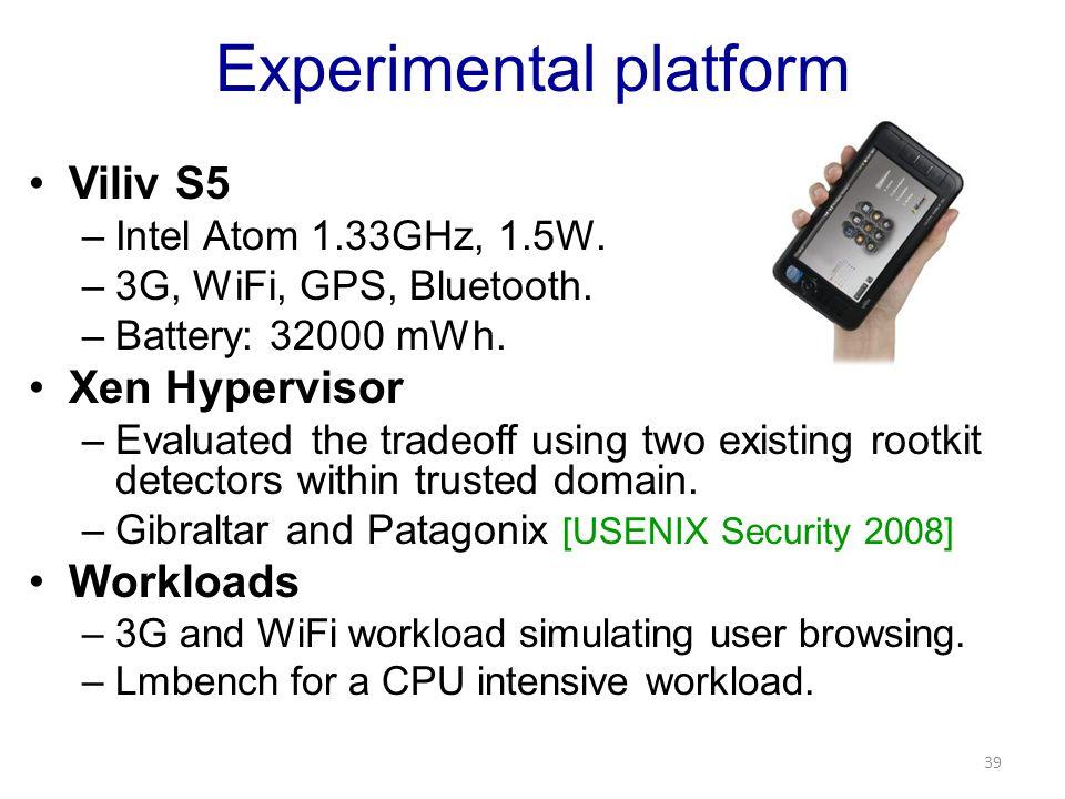 Experimental platform 39 Viliv S5 –Intel Atom 1.33GHz, 1.5W. –3G, WiFi, GPS, Bluetooth. –Battery: 32000 mWh. Xen Hypervisor –Evaluated the tradeoff us