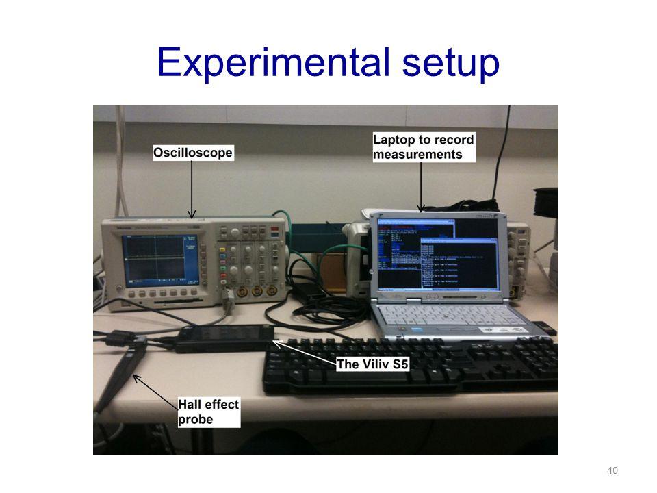Experimental setup 40
