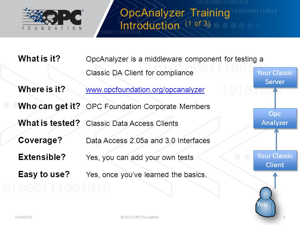 OpcAnalyzer Training Introduction (2 of 3) © 2013 OPC Foundation4 How it works:OpcAnalyzer is a DA Server/Client hybrid: - Your Client will connect to OpcAnalyzer.
