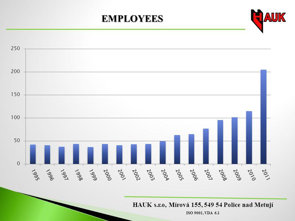 HAUK s.r.o, Mírová 155, 549 54 Police nad Metují ISO 9001, VDA 6.1 EMPLOYEES