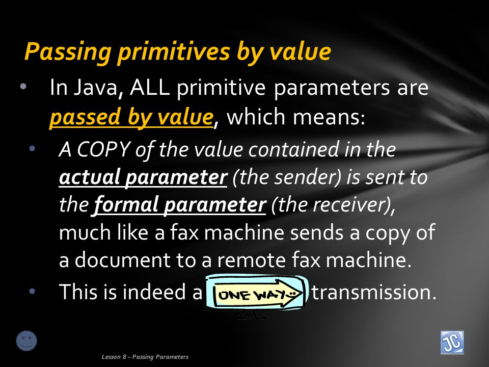 In Java, ALL primitive parameters are passed by value, which means: A COPY of the value contained in the actual parameter (the sender) is sent to the formal parameter (the receiver), much like a fax machine sends a copy of a document to a remote fax machine.